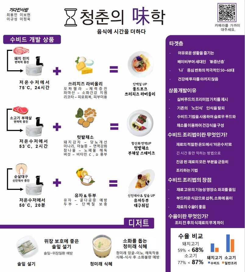 고령친화식 포스터.png