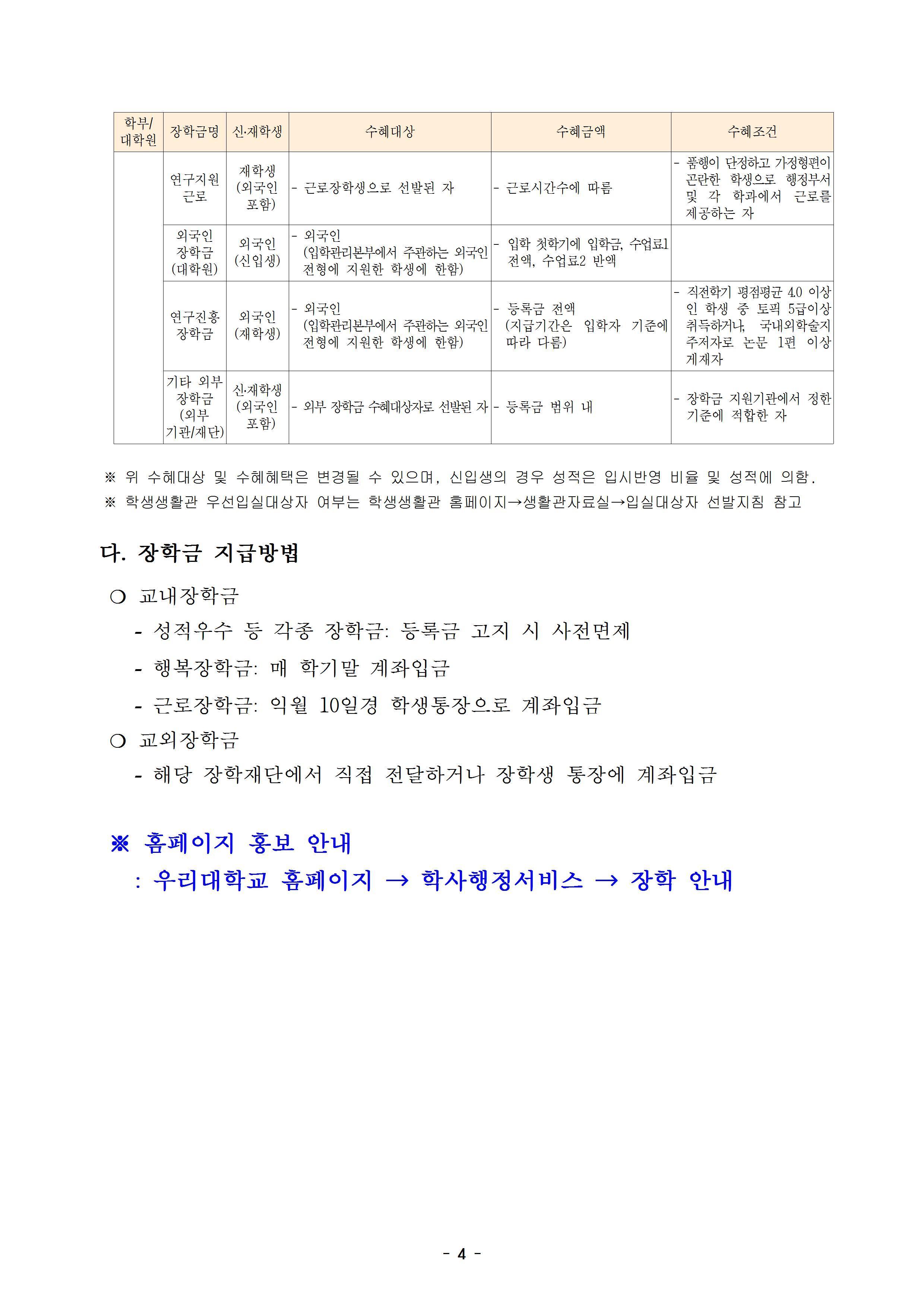 각종 장학금 안내(2019.9.3)004.jpg